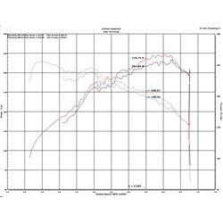 Admission d'air Short Ram Injen SP1343P Hyundai Veloster N 2.0L Turbo 2020
